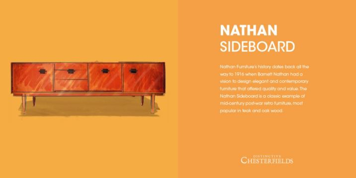 nathan sideboard as featured on Kate Beavis.com