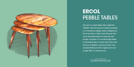 Ercol pebble tables as featured on Kate Beavis.com