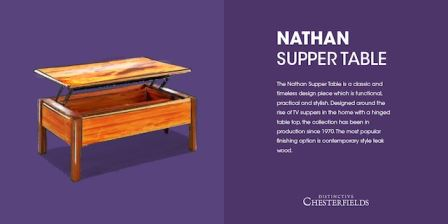 Nathan Supper Table as featured on Kate Beavis.com
